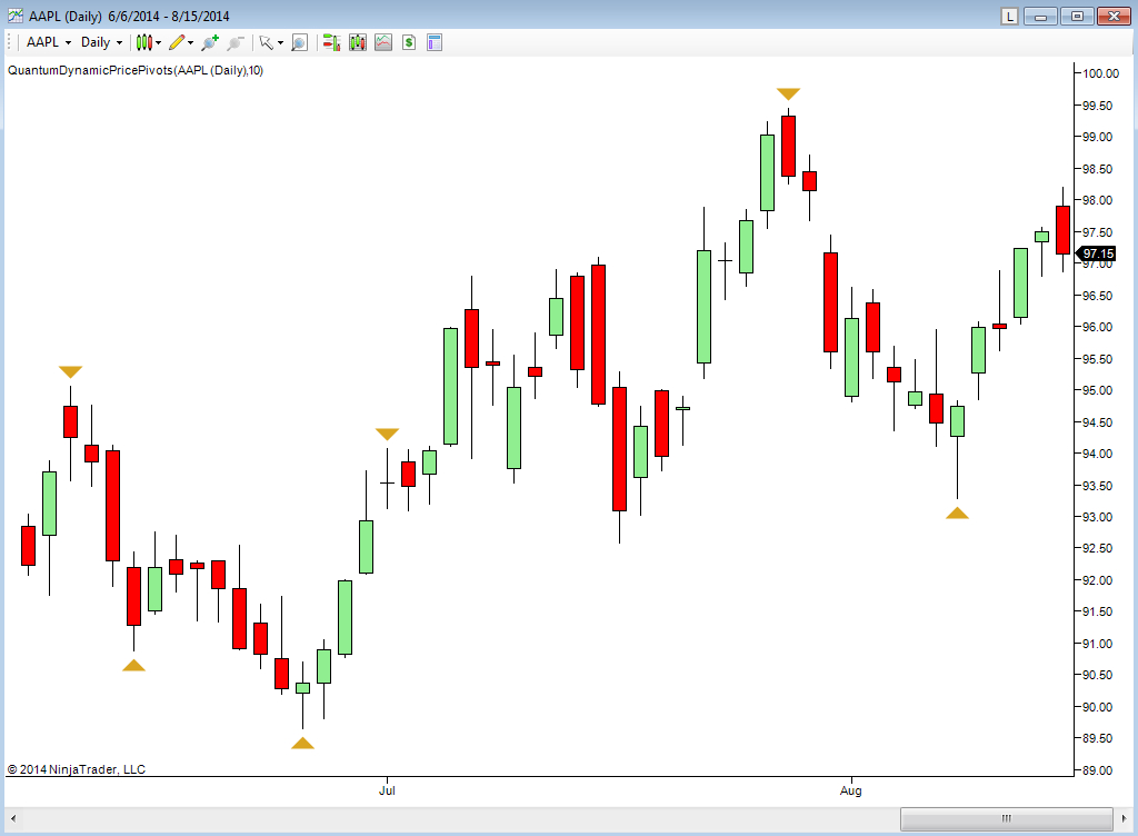 4 trading strategies ninjatrader