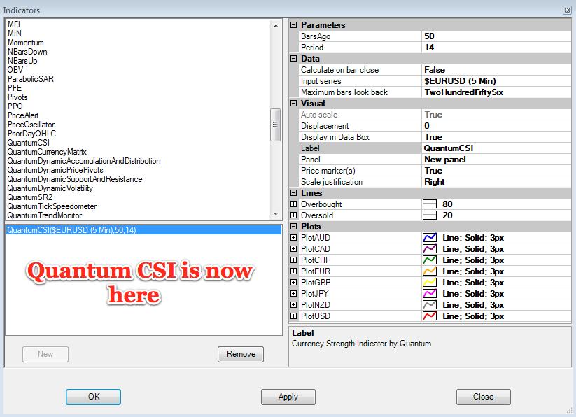 CSI now enlarged