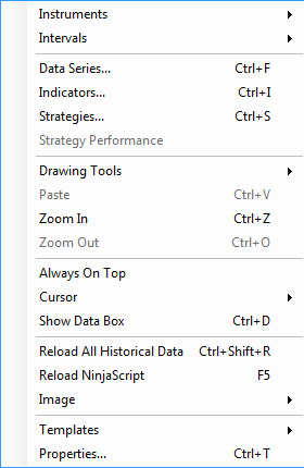 Right click chart