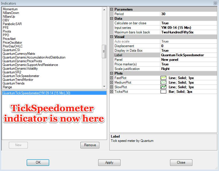 Tickspeedometer indicator installed