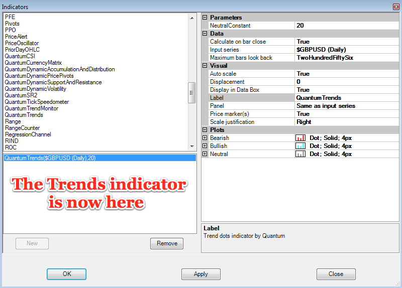 Trends indicator added