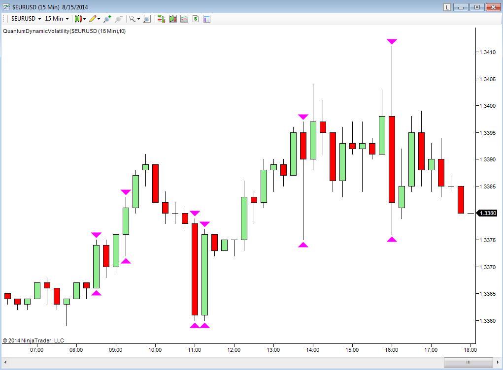 Free ninja trading indicators
