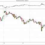 USDX $EURUSD (30 Min)  1_28_2015