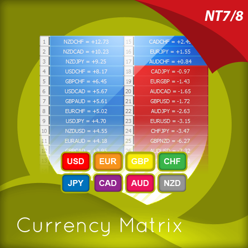 nt7-currency-matrix-2