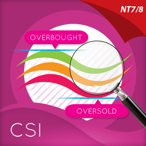 nt7-currency-strength-indicator