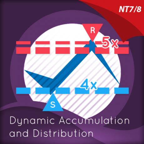 dynamic-accumulation-and-distribution-indicator-for-ninjatrader