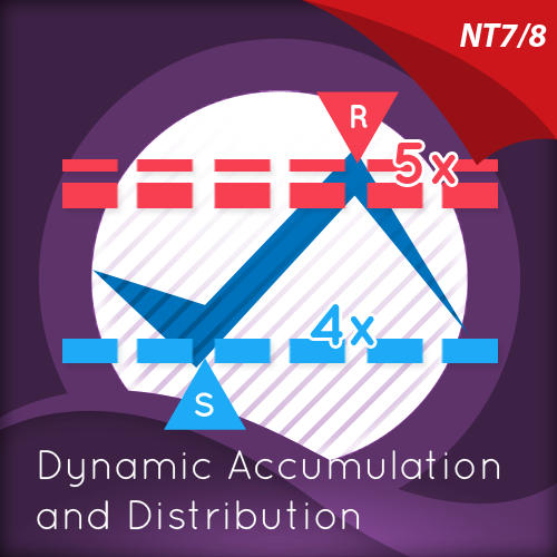 nt7-dynamic-accumulation-and-distribution