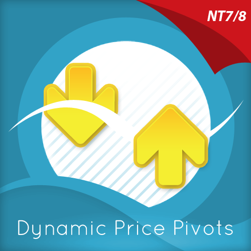 nt7-dynamic-price-pivots