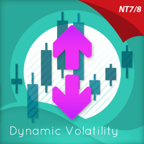 Dynamic trading indicators