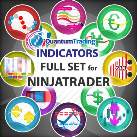Ninjatrader forex volume