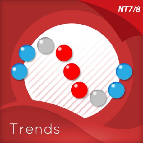 trends-indicator-for-ninjatrader