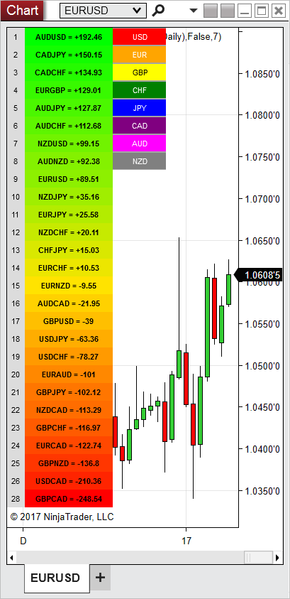currency matrix for nt8 | Quantum Trading Indicators for