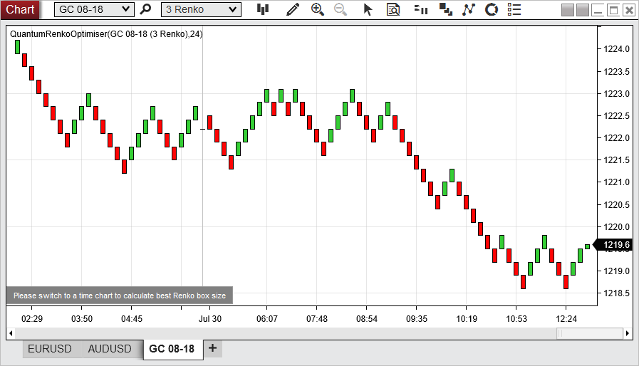 Installing and configuring – Renko Optimiser Indicator for